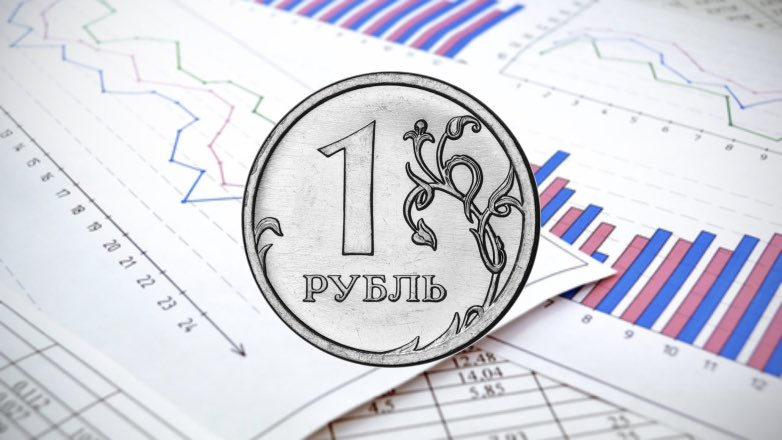 волатильность рубля графики
