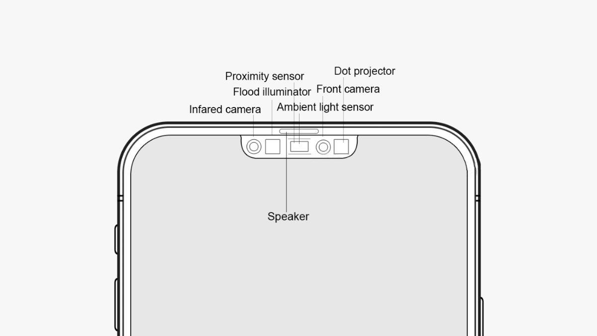 Чертёж подтверждает существенно уменьшенную чёлку в iPhone12