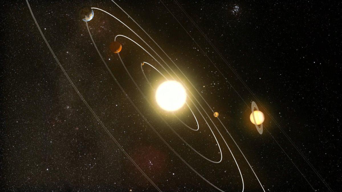 Солнечная система Солнце орбиты планет