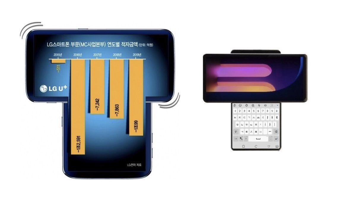 смартфон LG Wing