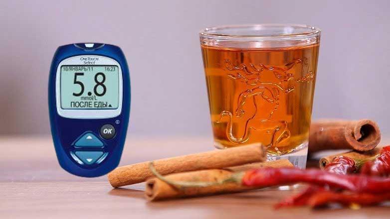 Корица глюкометр сахар в крови