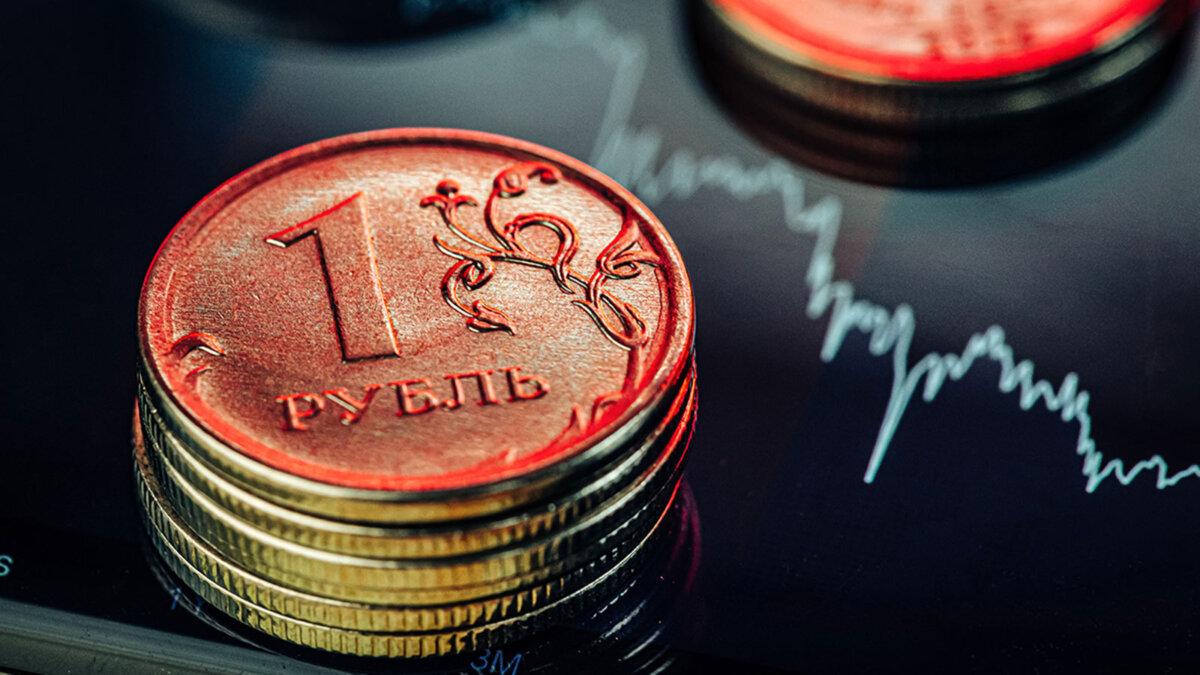 курс рубля монеты график падение