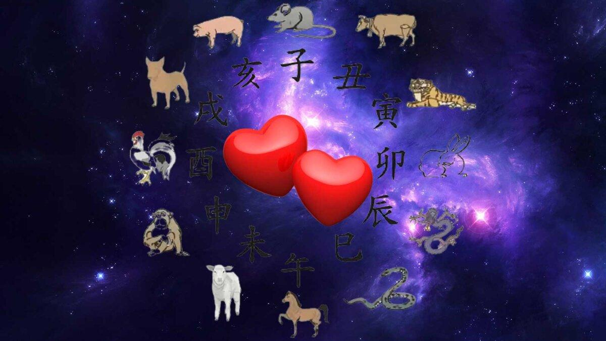 знаки зодиака китайские иероглифы два сердца