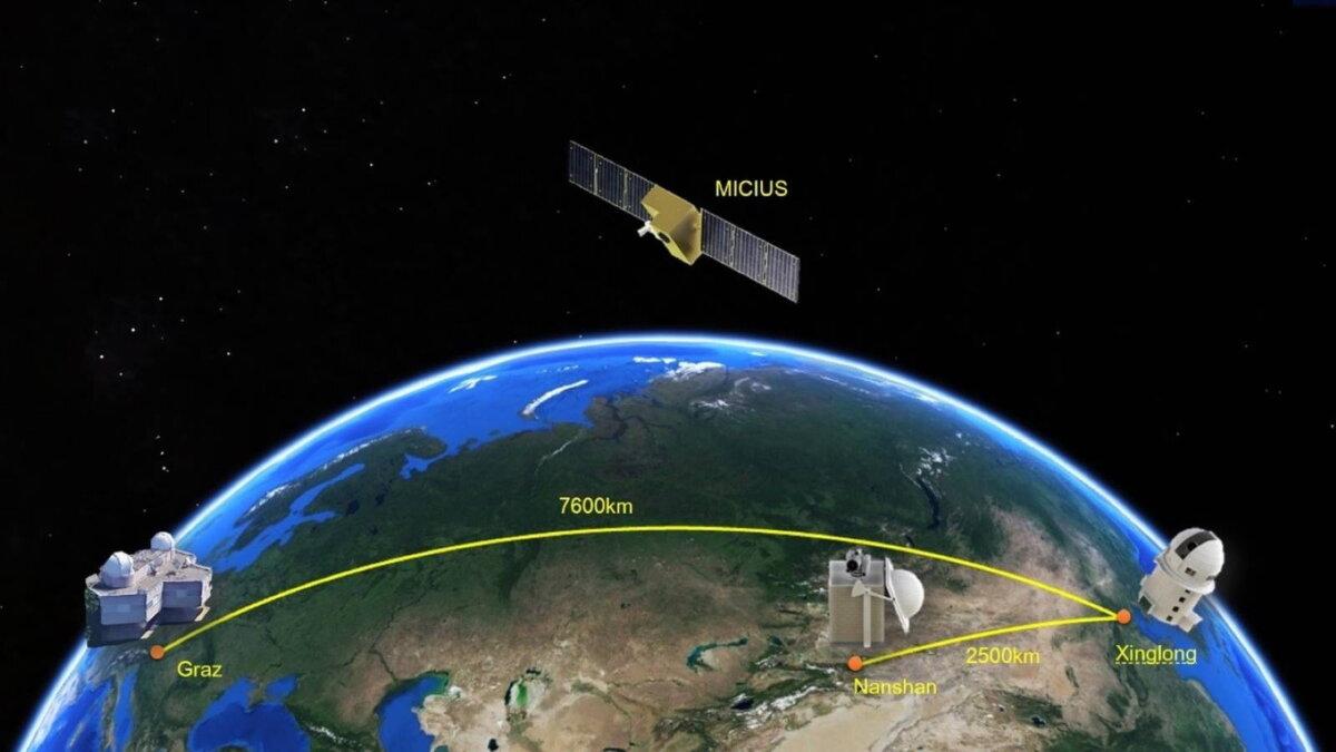 Спутник Micius и три наземные станции