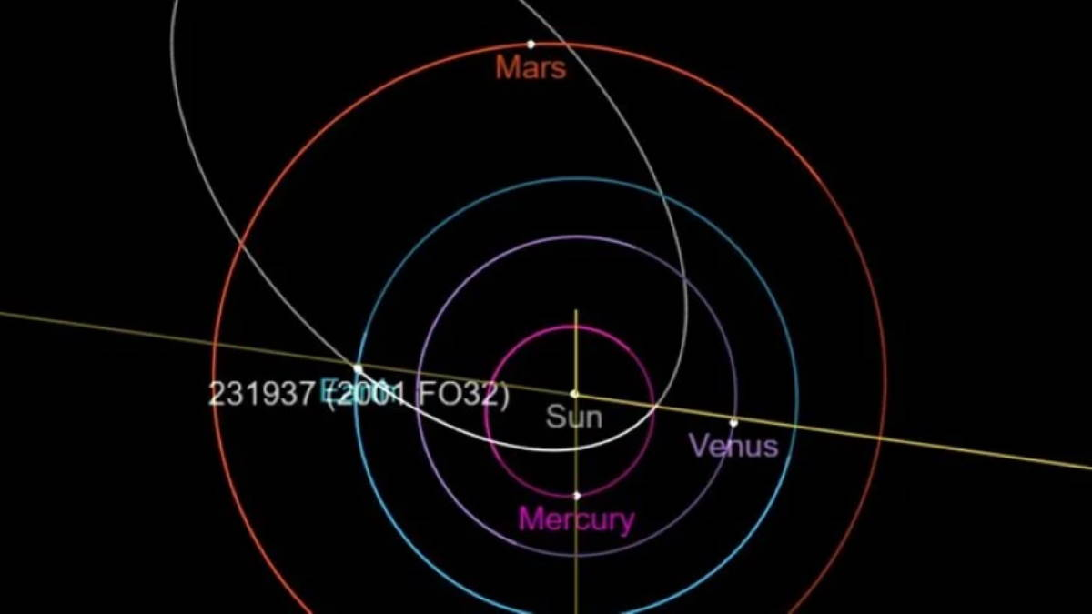 Астероид 2001 FO32 приблизился к Земле