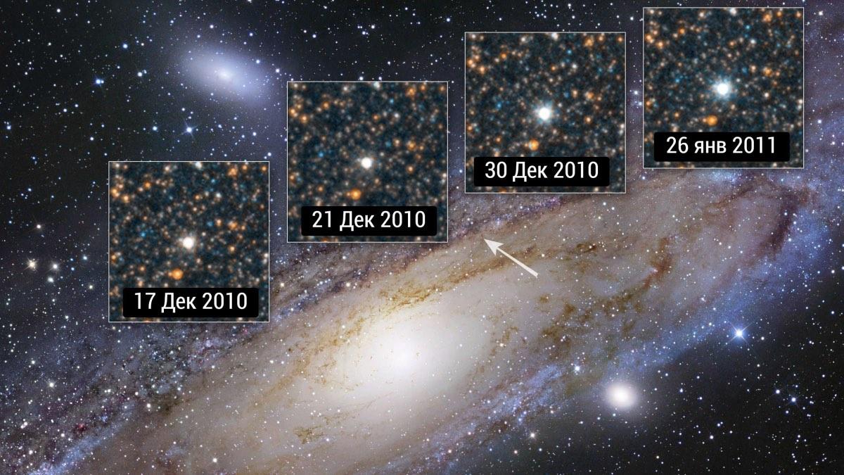 изменение блеска звезды